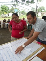 Participatory needs assessment in Guatemala